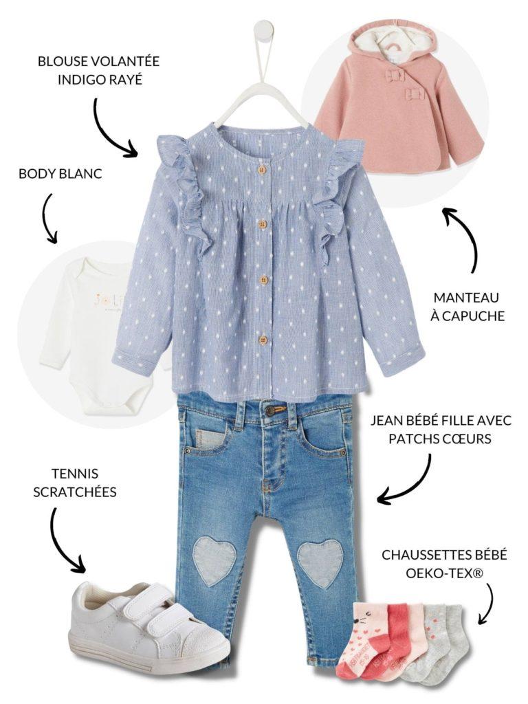 Jolie blouse girly et tendance pour habiller bébé pour la rentrée
