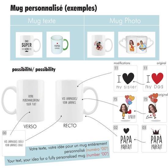 Mug personnalisé pour la fêtes des mères ou comme cadeau à offrir à la maternité - Créatrice : remybd